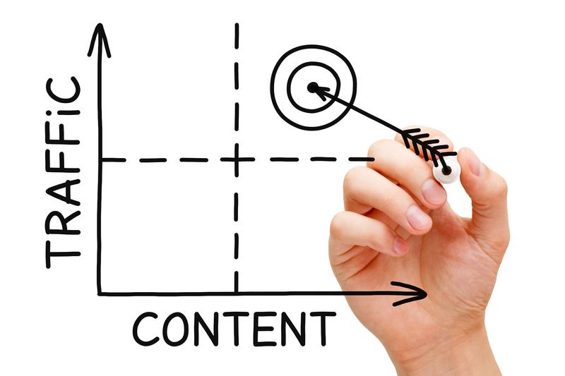 blog, traffic, content, chart
