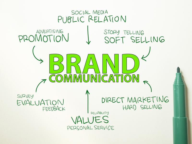 How Brands Can Communicate Better With Their Audience